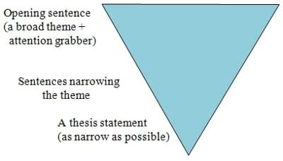 How to Format a Thesis to University Guidelines Thesis